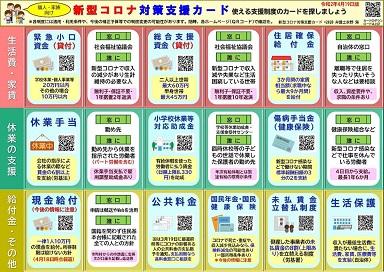 個人・家族向け新型コロナ対策支援カード(弁護士永野海氏作成)