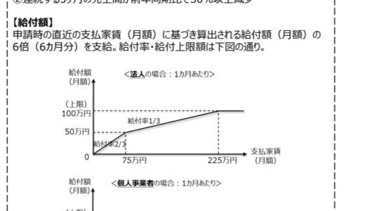 家賃支援給付金の申請受付開始は7月からになりそう(24日(水))