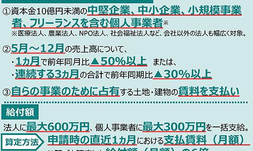 家賃支援給付金の申請は来週14日(火)から(8日(水))