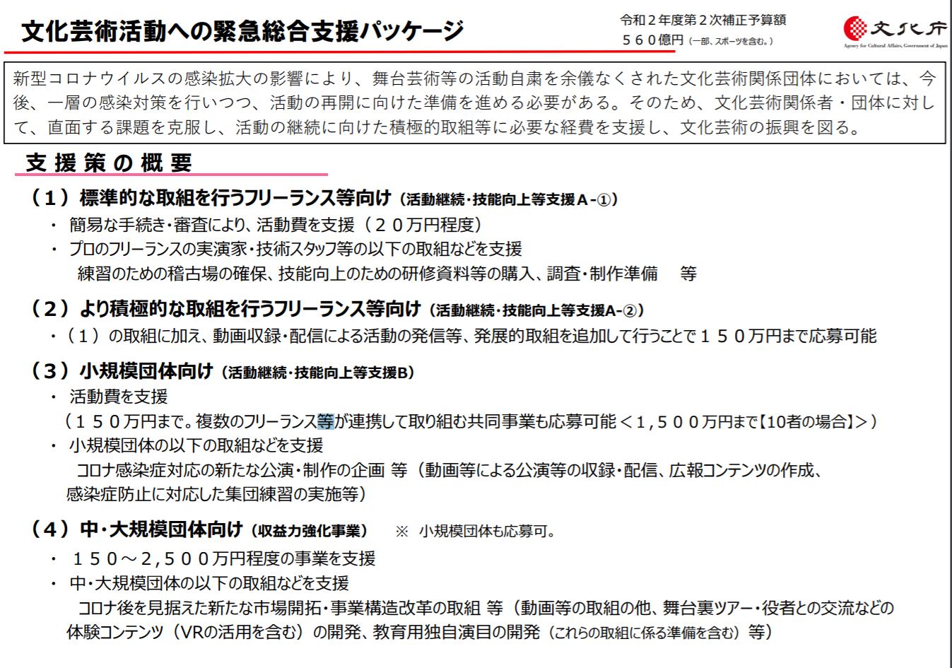文化芸術活動緊急総合支援パッケージ(文化庁)