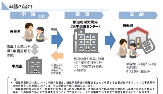 新型コロナウイルス感染症対応休業支援金・給付金の申請受付が始まります(10日(金))